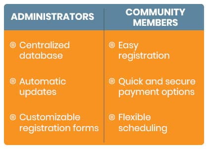Check out the benefits of school management software for administrators and community members.