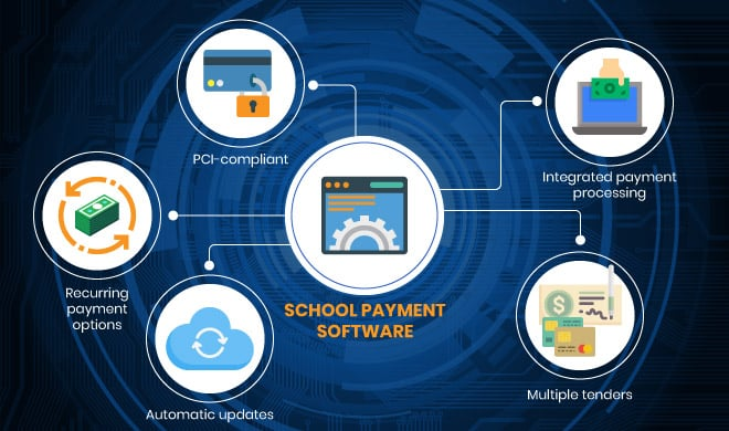 Check out these features to look for in school payment software.