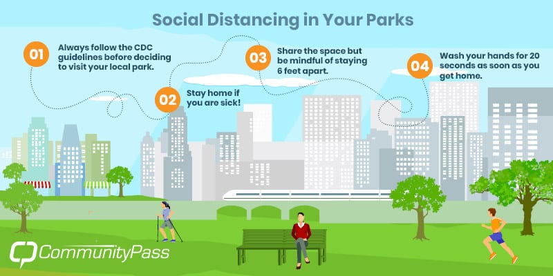 If your parks and recreation management leaders decide to keep your parks open, make sure to follow these guidelines and stay healthy!