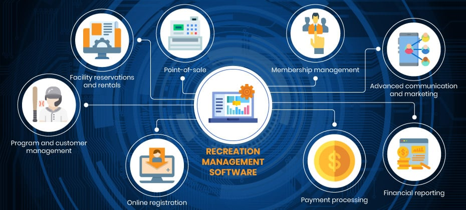 These are the top features in recreation management software.