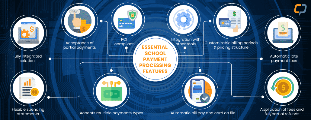 These are the essential features to look for in effective school payment processing system.